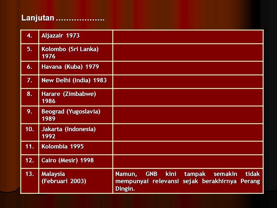 4. Aljazair 1973 5. Kolombo (Sri Lanka) 1976 6. Havana (Kuba) 1979 7. New Delhi (India) 1983 8. Harare (Zimbabwe) 1986 9. Beograd (Yugoslavia) 1989 10