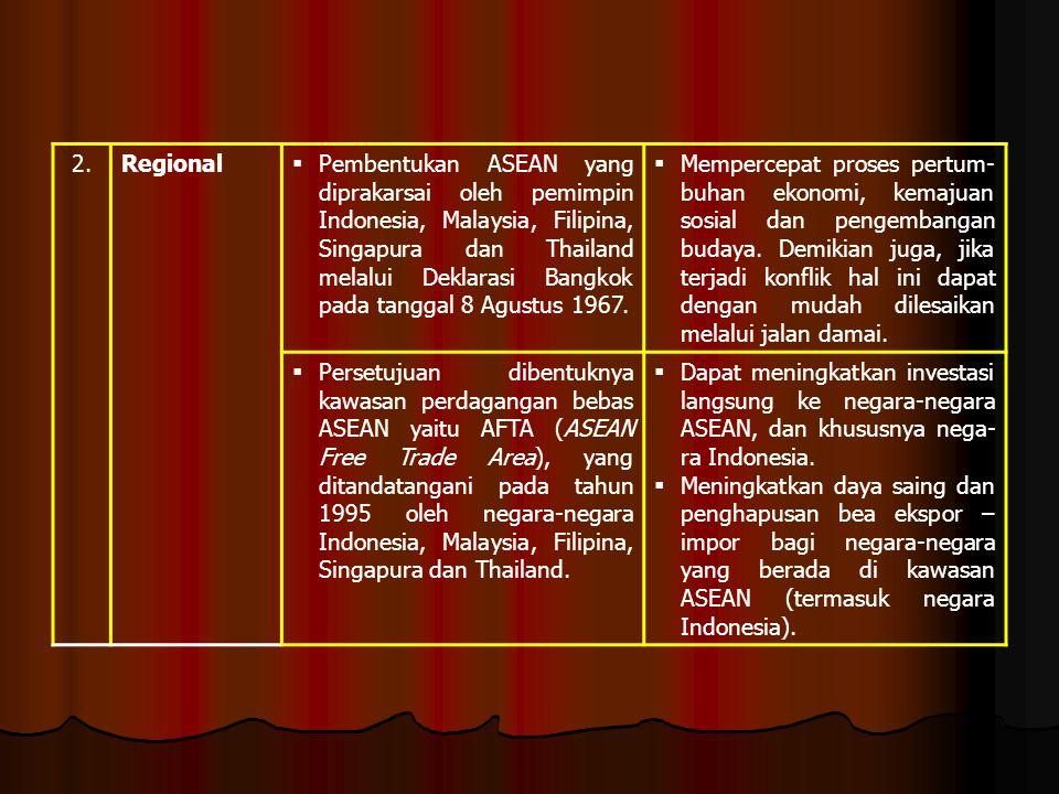 2.Regional  Pembentukan ASEAN yang diprakarsai oleh pemimpin Indonesia, Malaysia, Filipina, Singapura dan Thailand melalui Deklarasi Bangkok pada tan