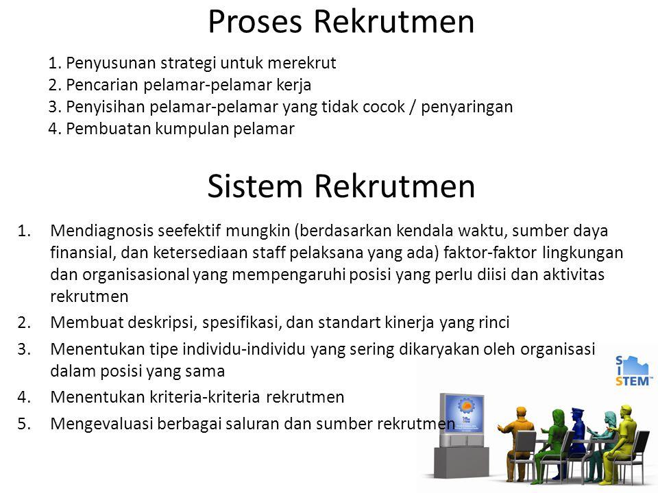1.Penyusunan strategi untuk merekrut 2. Pencarian pelamar-pelamar kerja 3.