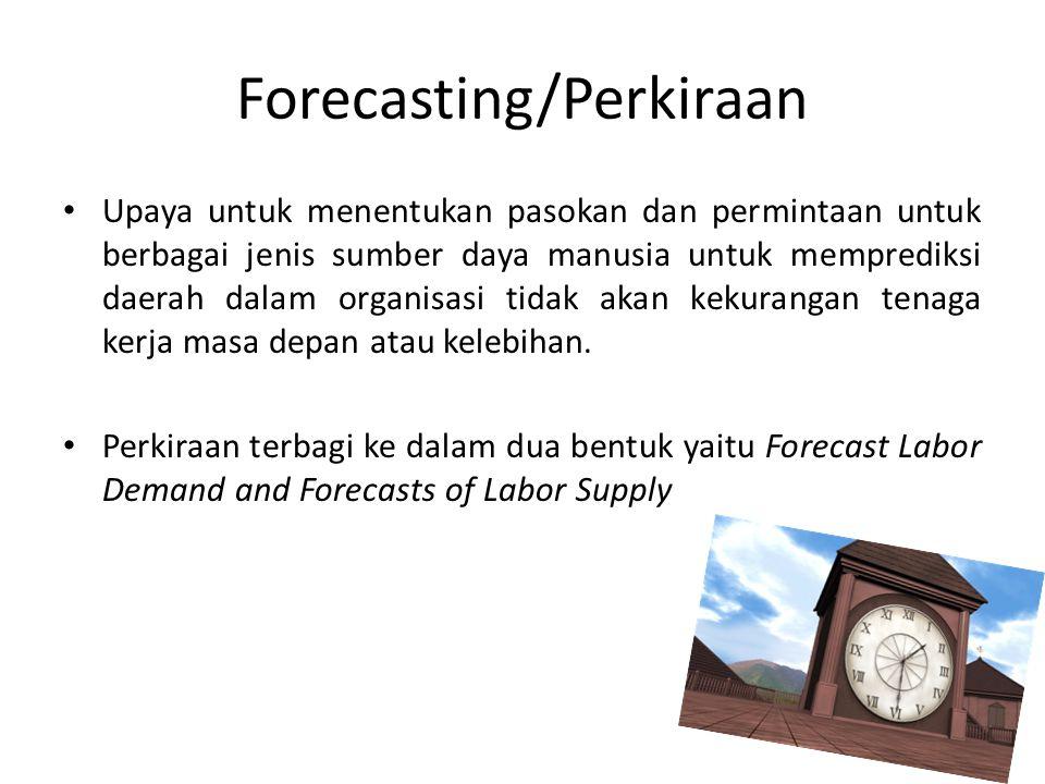 Forecasting/Perkiraan Upaya untuk menentukan pasokan dan permintaan untuk berbagai jenis sumber daya manusia untuk memprediksi daerah dalam organisasi tidak akan kekurangan tenaga kerja masa depan atau kelebihan.