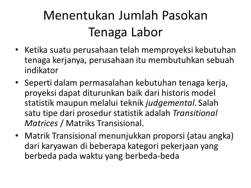 Menentukan Jumlah Pasokan Tenaga Labor Ketika suatu perusahaan telah memproyeksi kebutuhan tenaga kerjanya, perusahaan itu membutuhkan sebuah indikator Seperti dalam permasalahan kebutuhan tenaga kerja, proyeksi dapat diturunkan baik dari historis model statistik maupun melalui teknik judgemental.