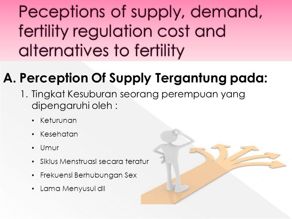 A.Perception Of Supply Tergantung pada: 1.Tingkat Kesuburan seorang perempuan yang dipengaruhi oleh : Keturunan Kesehatan Umur Siklus Menstruasi secara teratur Frekuensi Berhubungan Sex Lama Menyusui dll