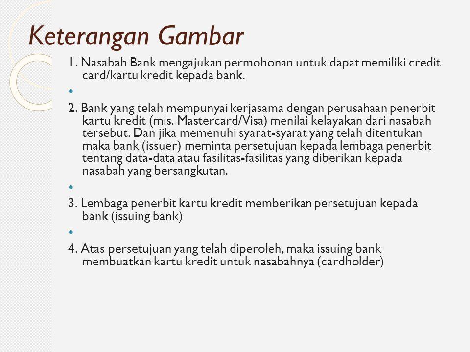 1. Nasabah Bank mengajukan permohonan untuk dapat memiliki credit card/kartu kredit kepada bank. 2. Bank yang telah mempunyai kerjasama dengan perusah