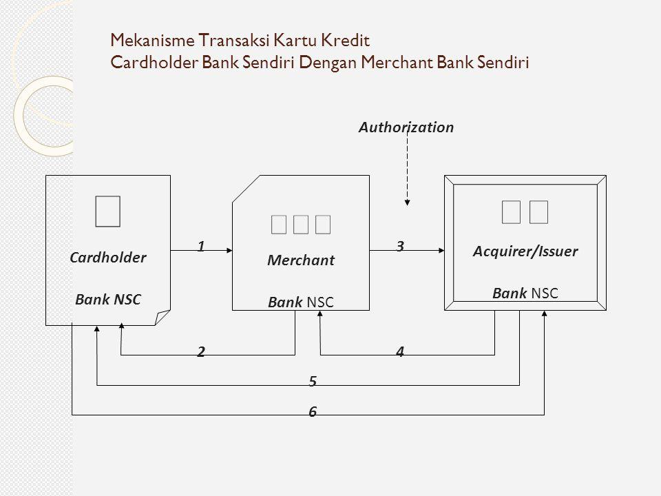 Mekanisme Transaksi Kartu Kredit Cardholder Bank Sendiri Dengan Merchant Bank Sendiri  Cardholder Bank NSC  Merchant Bank NSC  Acquirer/Issuer B