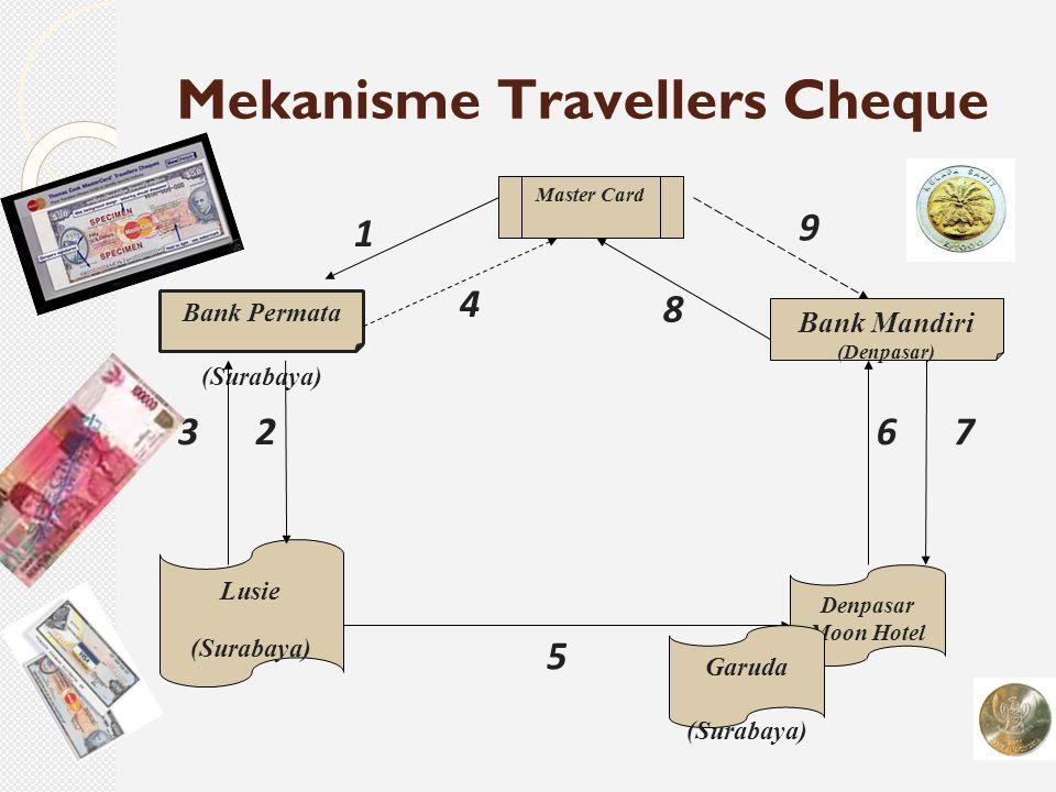 Mekanisme Travellers Cheque Master Card Bank Permata (Surabaya) Bank Mandiri (Denpasar) Lusie (Surabaya) Denpasar Moon Hotel 1 23 4 5 67 8 9 Garuda (S
