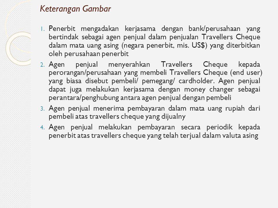Keterangan Gambar 1. Penerbit mengadakan kerjasama dengan bank/perusahaan yang bertindak sebagai agen penjual dalam penjualan Travellers Cheque dalam