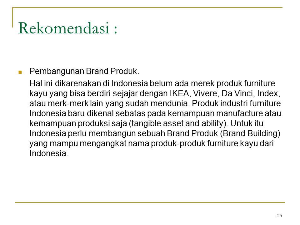 25 Rekomendasi : Pembangunan Brand Produk. Hal ini dikarenakan di Indonesia belum ada merek produk furniture kayu yang bisa berdiri sejajar dengan IKE