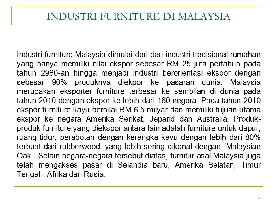 INDUSTRI FURNITURE DI MALAYSIA Industri furniture Malaysia dimulai dari dari industri tradisional rumahan yang hanya memiliki nilai ekspor sebesar RM