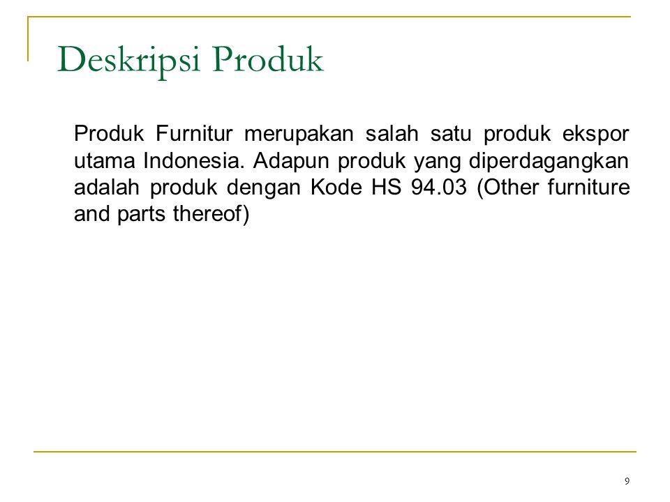 9 Deskripsi Produk Produk Furnitur merupakan salah satu produk ekspor utama Indonesia. Adapun produk yang diperdagangkan adalah produk dengan Kode HS