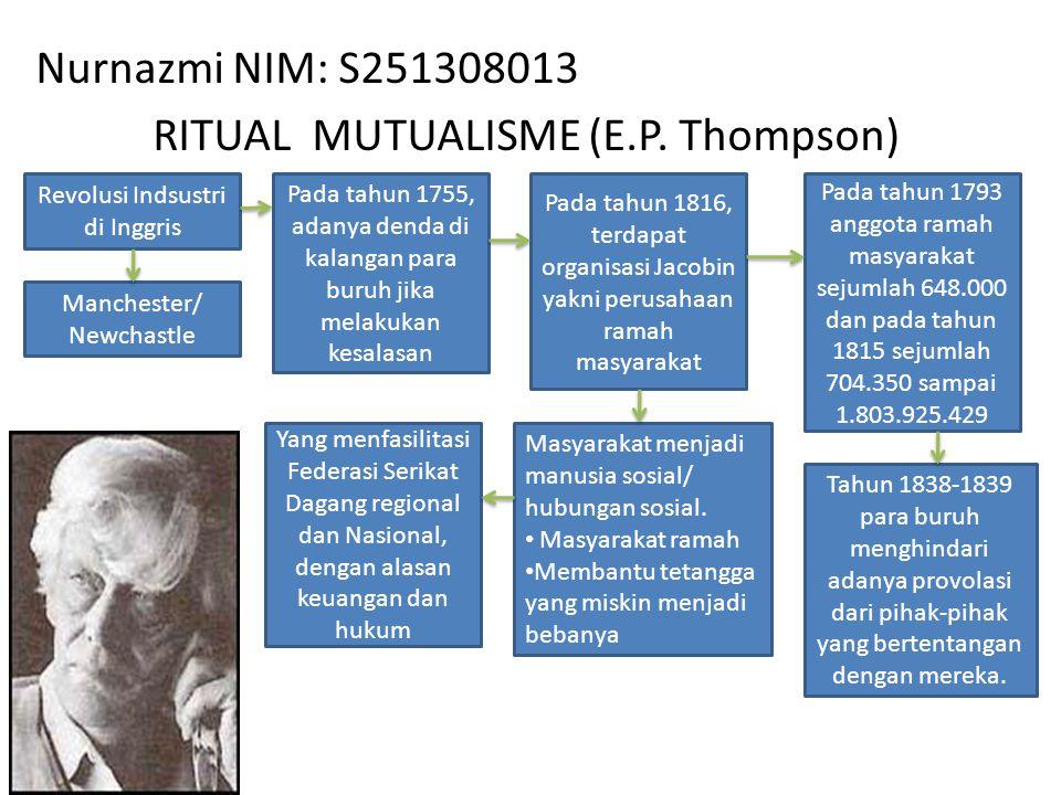 Nurnazmi NIM: S251308013 RITUAL MUTUALISME (E.P. Thompson) Revolusi Indsustri di Inggris Manchester/ Newchastle Yang menfasilitasi Federasi Serikat Da