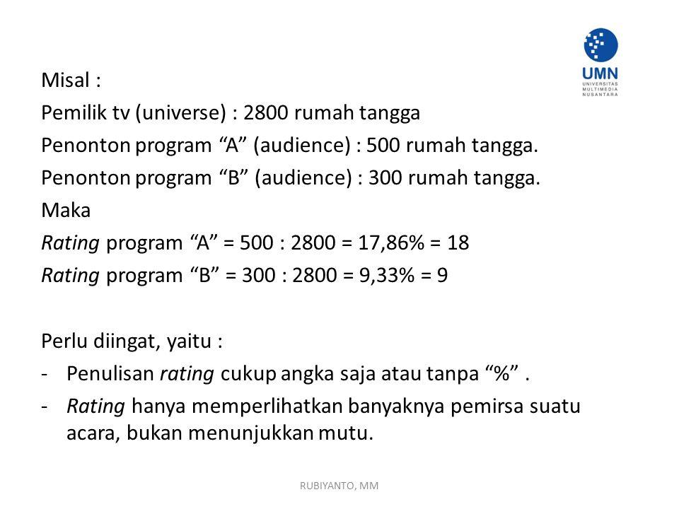 """Misal : Pemilik tv (universe) : 2800 rumah tangga Penonton program """"A"""" (audience) : 500 rumah tangga. Penonton program """"B"""" (audience) : 300 rumah tang"""
