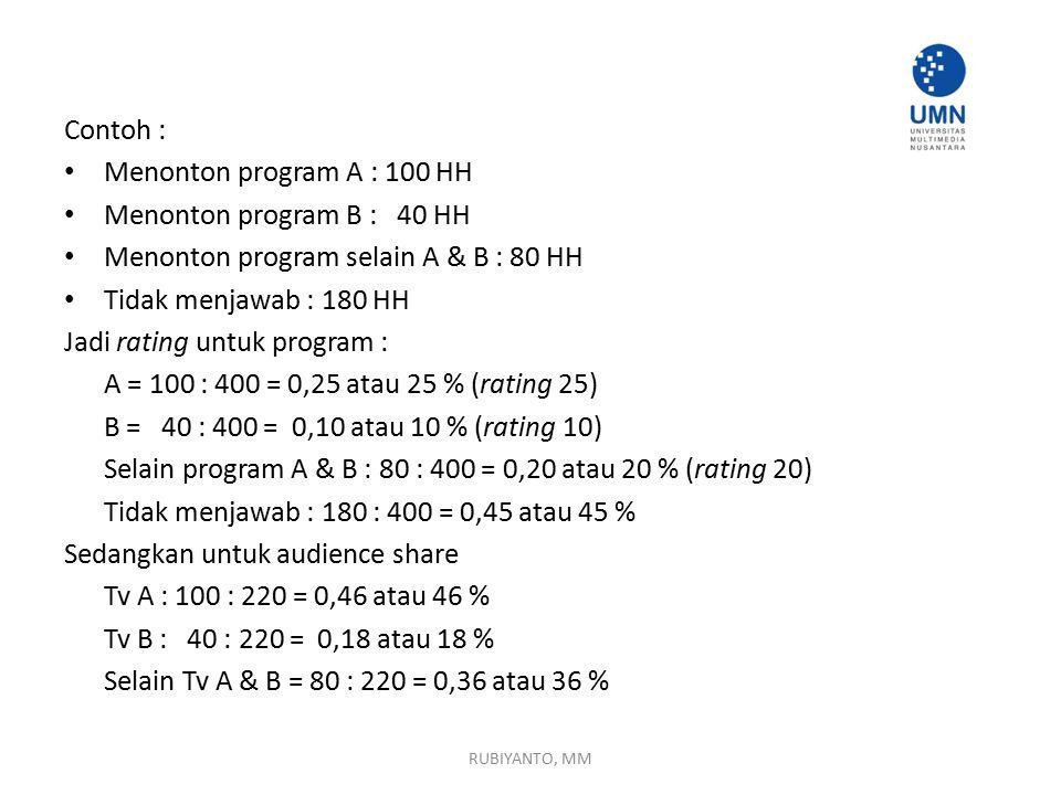 Contoh : Menonton program A : 100 HH Menonton program B : 40 HH Menonton program selain A & B : 80 HH Tidak menjawab : 180 HH Jadi rating untuk progra