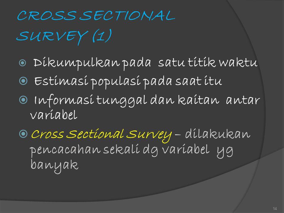 CROSS SECTIONAL SURVEY (1)  Dikumpulkan pada satu titik waktu  Estimasi populasi pada saat itu  Informasi tunggal dan kaitan antar variabel  Cross