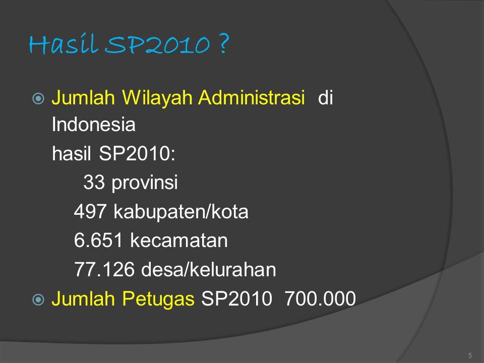 Hasil SP2010 ?  Jumlah Wilayah Administrasi di Indonesia hasil SP2010: 33 provinsi 497 kabupaten/kota 6.651 kecamatan 77.126 desa/kelurahan  Jumlah