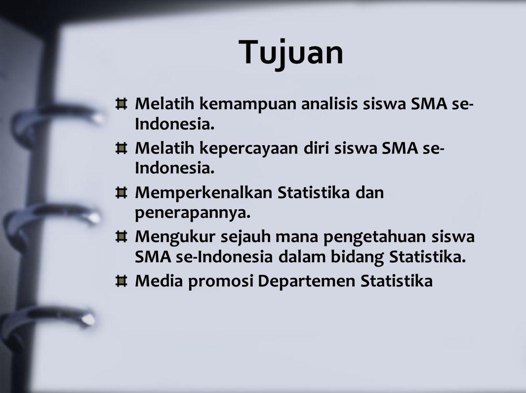 Tujuan Melatih kemampuan analisis siswa SMA se- Indonesia. Melatih kepercayaan diri siswa SMA se- Indonesia. Memperkenalkan Statistika dan penerapanny