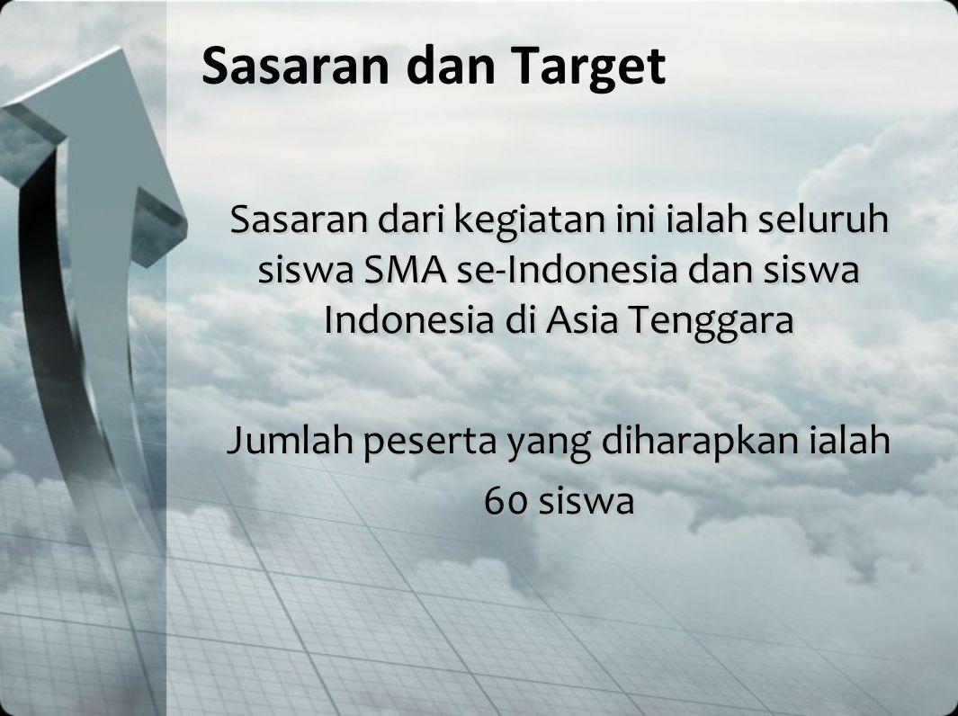 Sasaran dan Target Sasaran dari kegiatan ini ialah seluruh siswa SMA se-Indonesia dan siswa Indonesia di Asia Tenggara Jumlah peserta yang diharapkan
