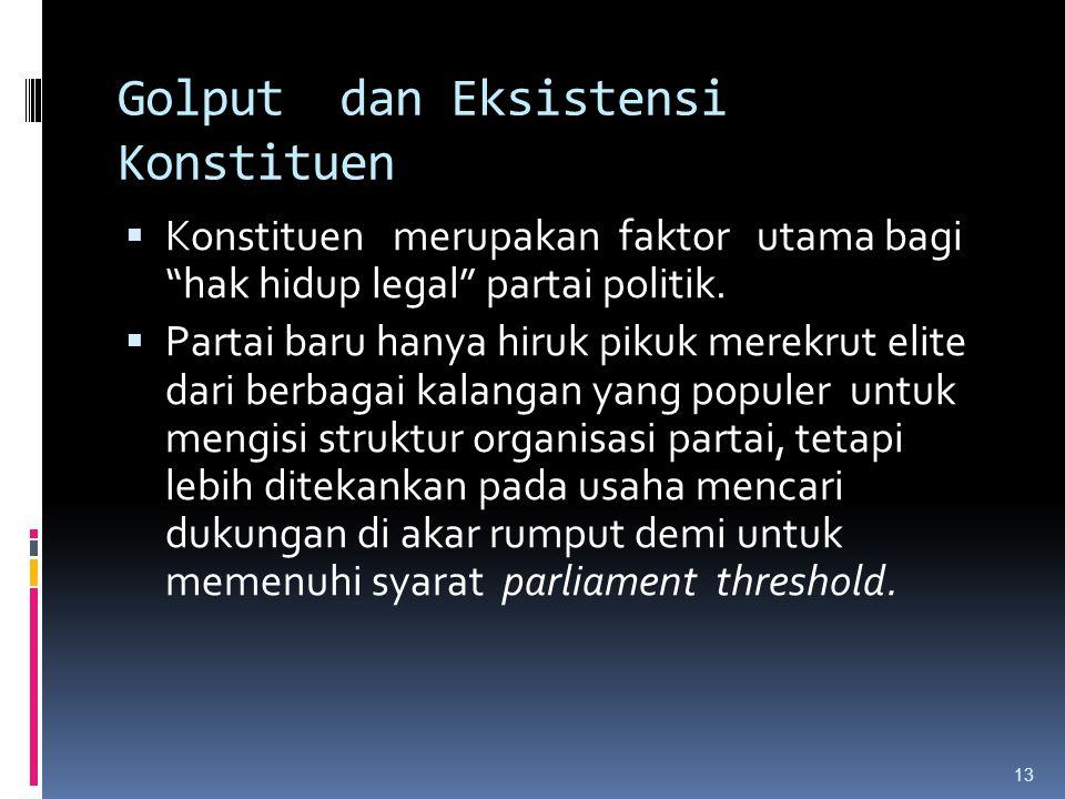 """Golput dan Eksistensi Konstituen  Konstituen merupakan faktor utama bagi """"hak hidup legal"""" partai politik.  Partai baru hanya hiruk pikuk merekrut e"""