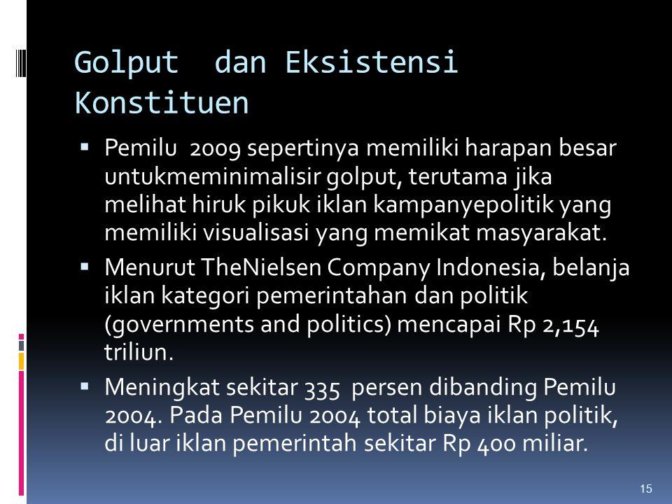 Golput dan Eksistensi Konstituen  Pemilu 2009 sepertinya memiliki harapan besar untukmeminimalisir golput, terutama jika melihat hiruk pikuk iklan kampanyepolitik yang memiliki visualisasi yang memikat masyarakat.