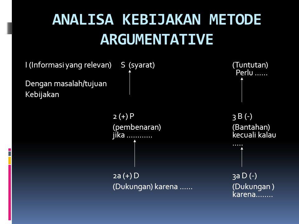 TUJUAN 1. Mahasiswa dapat memahami ANALISA KEBIJAKAN METODE ARGUMENTATIVE 2. Mahasiswa dapat menguraikan ANALISA KEBIJAKAN METODE ARGUMENTATIVE