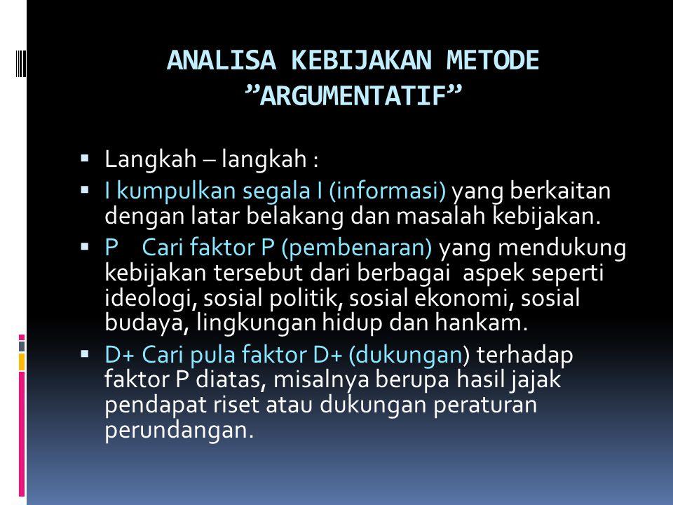 ANALISA KEBIJAKAN METODE ARGUMENTATIVE I (Informasi yang relevan) S (syarat) (Tuntutan) Perlu...... Dengan masalah/tujuan Kebijakan 2 (+) P3 B (-) (pe