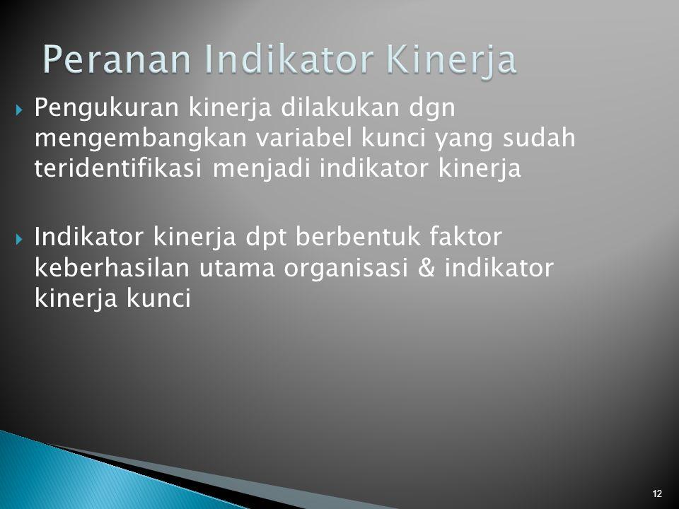 12  Pengukuran kinerja dilakukan dgn mengembangkan variabel kunci yang sudah teridentifikasi menjadi indikator kinerja  Indikator kinerja dpt berben