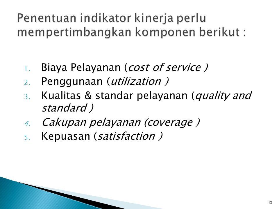 1. Biaya Pelayanan (cost of service ) 2. Penggunaan (utilization ) 3. Kualitas & standar pelayanan (quality and standard ) 4. Cakupan pelayanan (cover