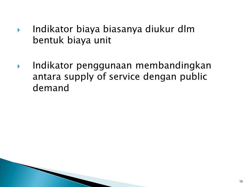  Indikator biaya biasanya diukur dlm bentuk biaya unit  Indikator penggunaan membandingkan antara supply of service dengan public demand 14