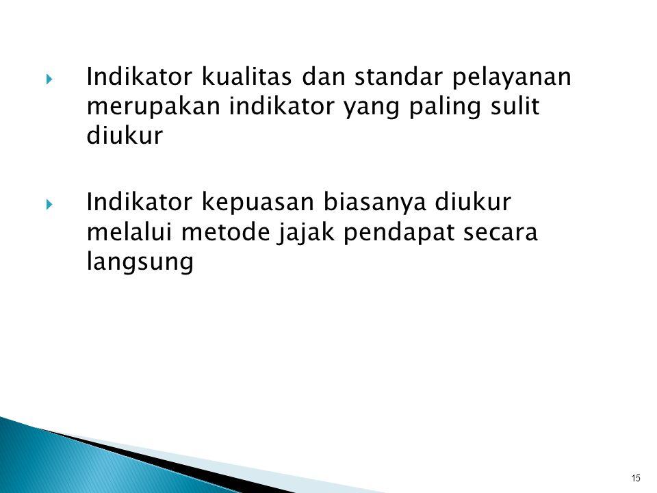  Indikator kualitas dan standar pelayanan merupakan indikator yang paling sulit diukur  Indikator kepuasan biasanya diukur melalui metode jajak pend