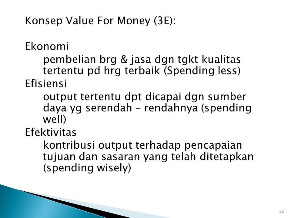Konsep Value For Money (3E): Ekonomi pembelian brg & jasa dgn tgkt kualitas tertentu pd hrg terbaik (Spending less) Efisiensi output tertentu dpt dica