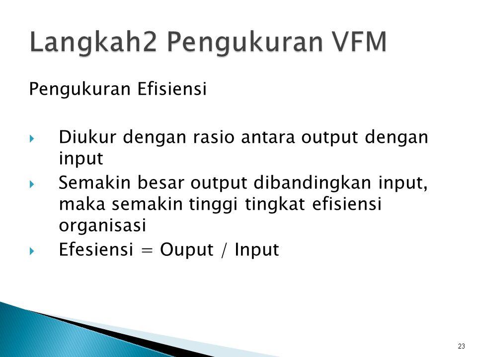 Pengukuran Efisiensi  Diukur dengan rasio antara output dengan input  Semakin besar output dibandingkan input, maka semakin tinggi tingkat efisiensi
