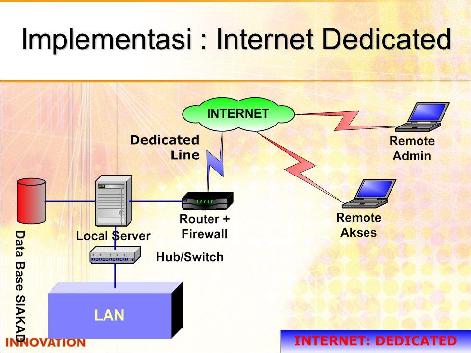 Kebutuhan Sistem Minimum (Minimum Sistem Requirement) Server - Prosesor Intel Pentium 400 MHz - Memori 128 Mb - Ruang Harddisk tersisa 25 Mb - Monitor dengan resolusi 800x600 - Kartu jaringan (Ethernet Card) - Perangkat Lunak : Sistem Operasi, Apache Web Server, PHP, MySQL Client - Prosesor Intel Pentium 233 MHz - Memori 64 Mb - Monitor dengan resolusi 800x600 - Kartu jaringan (Ethernet Card) - Perangkat Lunak : Sistem Operasi yang didukung mencakup Windows 98SE/ME/ 2000/XP dengan Web Browser yang disarankan adalah Internet Explorer 5.0 atau Mozilla Firefox.