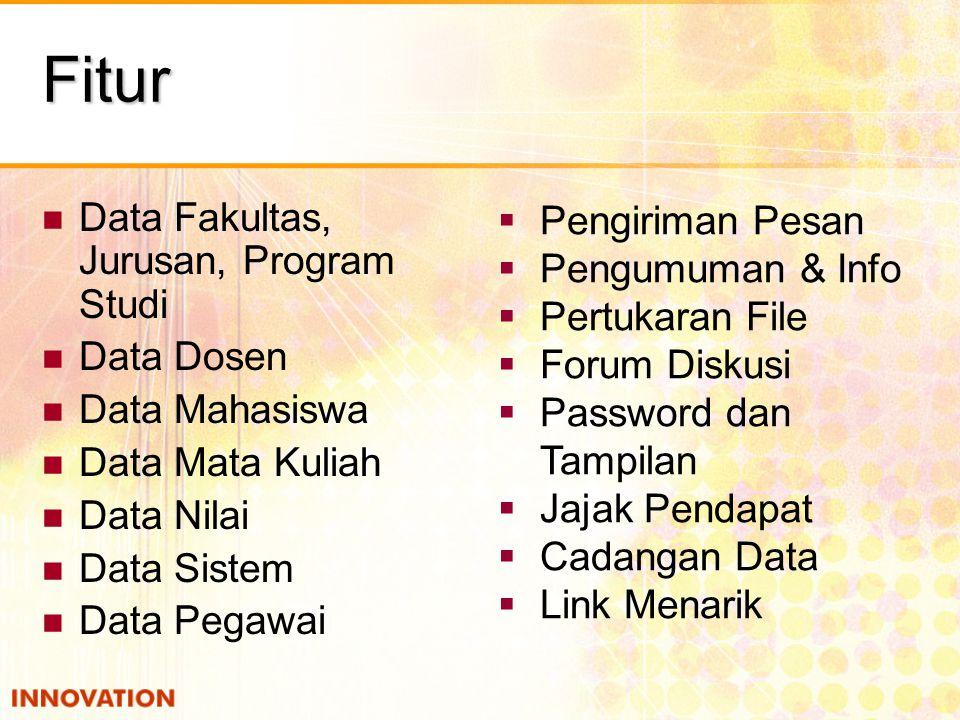 Fitur Data Fakultas, Jurusan, Program Studi Data Dosen Data Mahasiswa Data Mata Kuliah Data Nilai Data Sistem Data Pegawai  Pengiriman Pesan  Pengum
