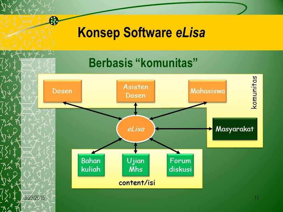 """3/29/201511 Konsep Software eLisa Berbasis """"komunitas"""" komunitas content/isi Dosen eLisa Asisten Dosen Asisten Dosen Mahasiswa Masyarakat Bahan kuliah"""