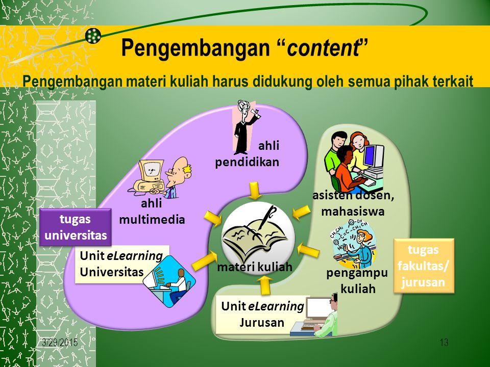 """3/29/201513 Pengembangan """" content """" Pengembangan materi kuliah harus didukung oleh semua pihak terkait pengampu kuliah ahli multimedia asisten dosen,"""