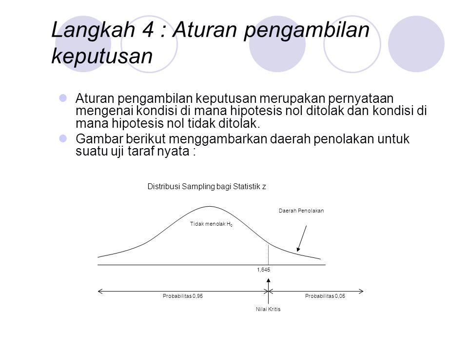  Daerah di mana hipotesis nol tidak ditolak mencakup daerah di sebelah kiri 1,645.