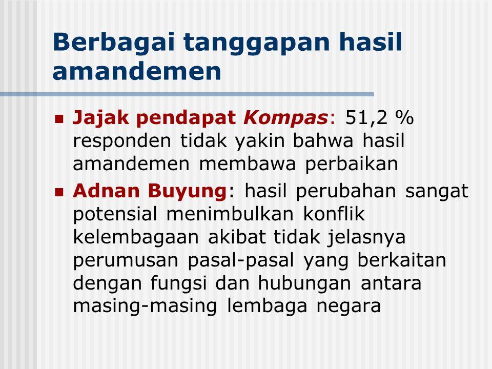 Berbagai tanggapan hasil amandemen Jajak pendapat Kompas: 51,2 % responden tidak yakin bahwa hasil amandemen membawa perbaikan Adnan Buyung: hasil per