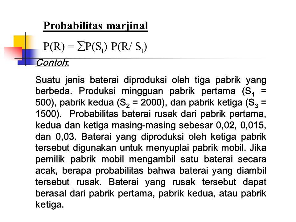 Probabilitas marjinal P(R) =  P(S i ) P(R/ S i ) Contoh: Suatu jenis baterai diproduksi oleh tiga pabrik yang berbeda.