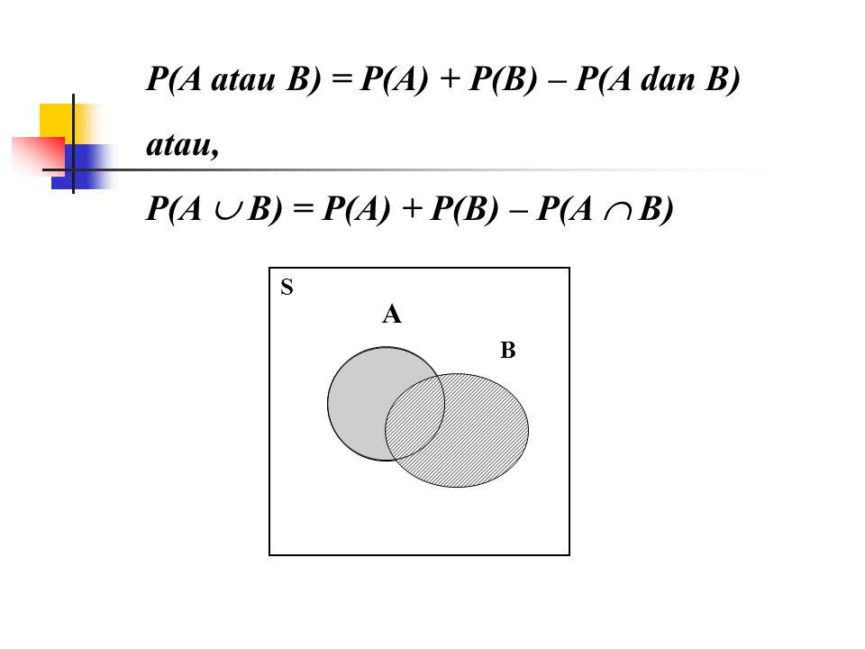 A S B P(A atau B) = P(A) + P(B) – P(A dan B) atau, P(A  B) = P(A) + P(B) – P(A  B)