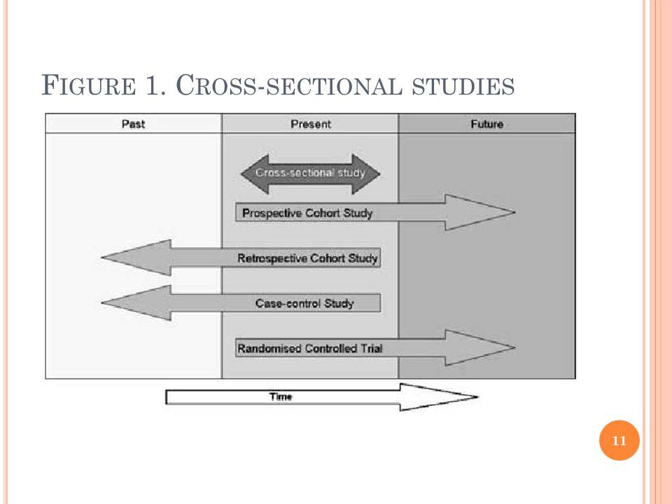 F IGURE 1. C ROSS - SECTIONAL STUDIES 11