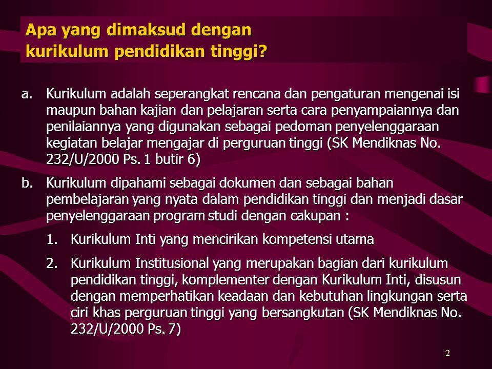 1 KURIKULUM BERBASIS KOMPETENSI ( Abstraksi dibuat tgl 31 Maret 2006 : 52 slides ) UNTUK PERGURUAN TINGGI BAHAN DARI BUKU DIREKTORAT PEMBINAAN AKADEMI