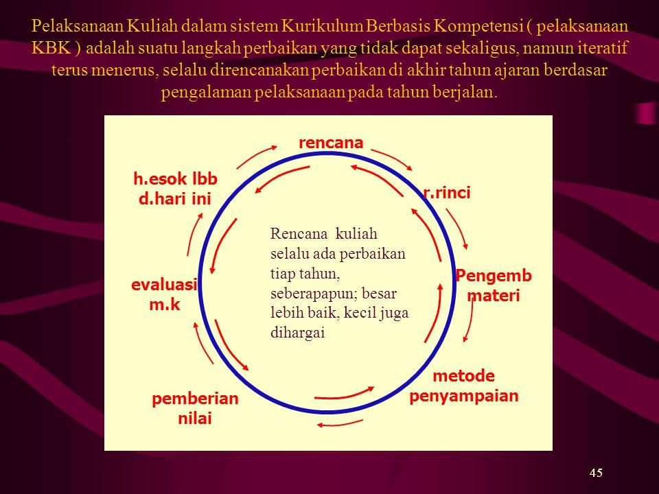 44 Bagaimana melakukan evaluasi proses pembelajaran secara keseluruhan ? Evaluasi pembelajaran diantaranya terdiri dari dua macam yaitu Evalusi Hasil
