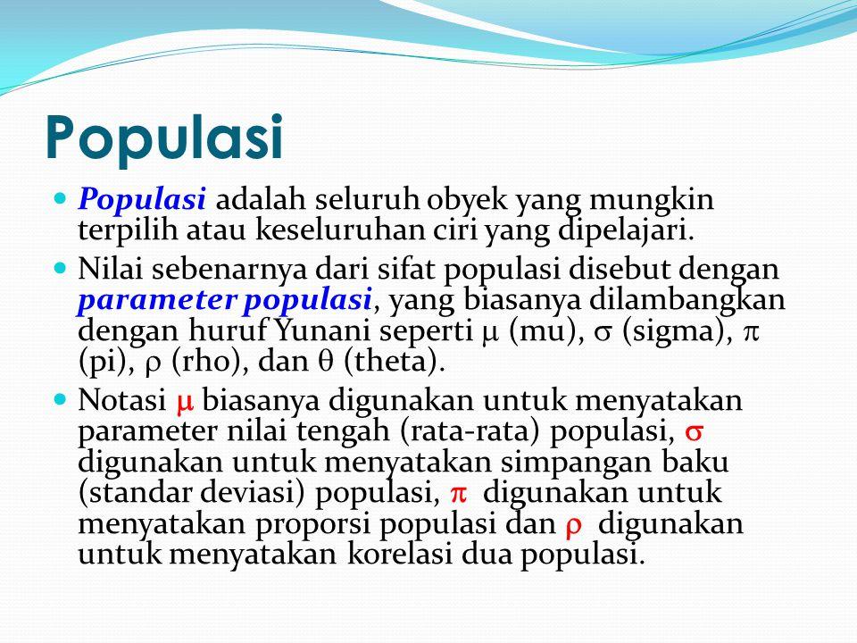 Populasi Populasi adalah seluruh obyek yang mungkin terpilih atau keseluruhan ciri yang dipelajari.
