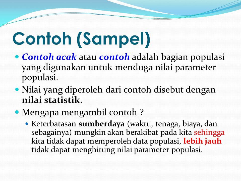 Contoh (Sampel) Contoh acak atau contoh adalah bagian populasi yang digunakan untuk menduga nilai parameter populasi.