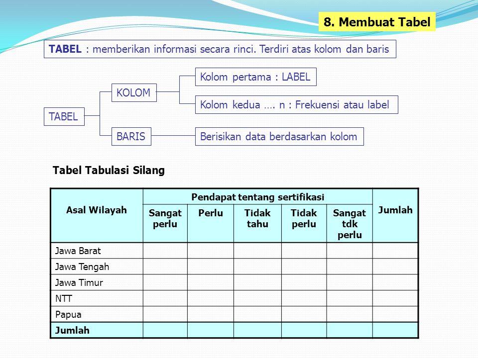 8.Membuat Tabel TABEL : memberikan informasi secara rinci.