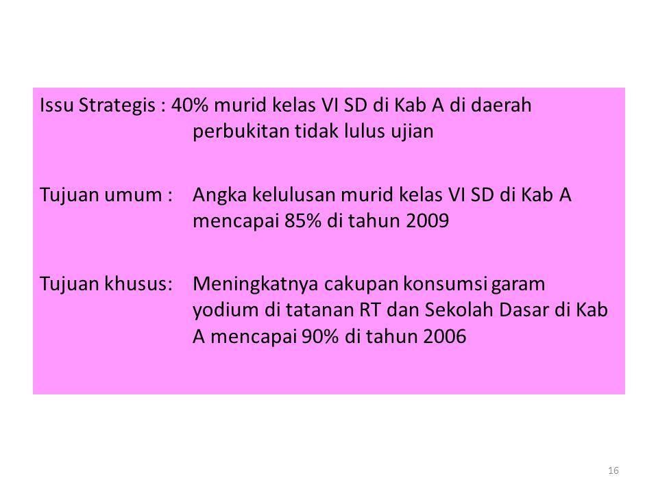 16 Issu Strategis : 40% murid kelas VI SD di Kab A di daerah perbukitan tidak lulus ujian Tujuan umum :Angka kelulusan murid kelas VI SD di Kab A menc