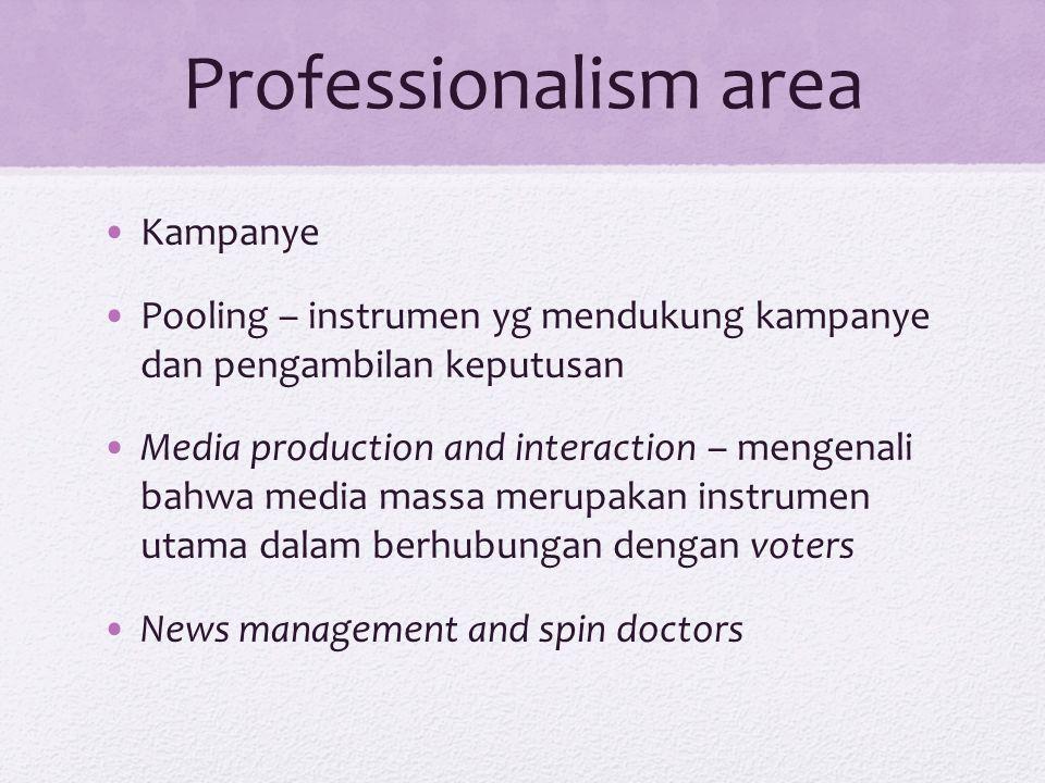 Professionalism area Kampanye Pooling – instrumen yg mendukung kampanye dan pengambilan keputusan Media production and interaction – mengenali bahwa m