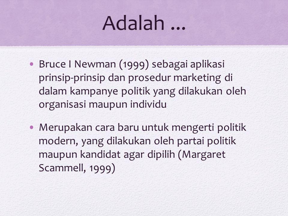 Adalah... Bruce I Newman (1999) sebagai aplikasi prinsip-prinsip dan prosedur marketing di dalam kampanye politik yang dilakukan oleh organisasi maupu