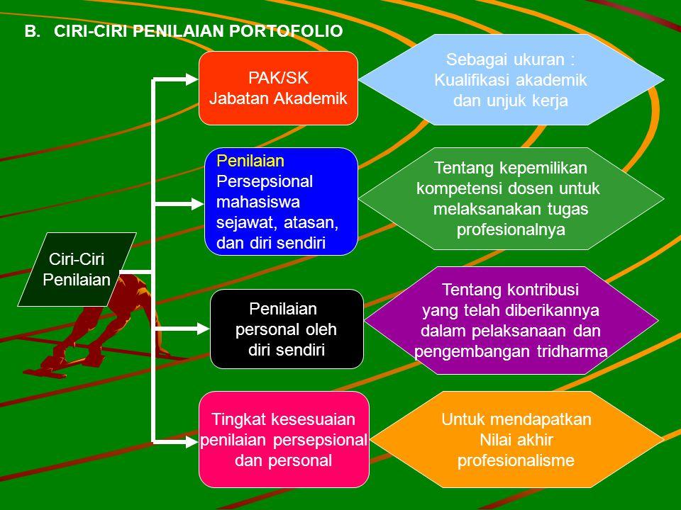 B.CIRI-CIRI PENILAIAN PORTOFOLIO Ciri-Ciri Penilaian PAK/SK Jabatan Akademik Penilaian Persepsional mahasiswa sejawat, atasan, dan diri sendiri Penila