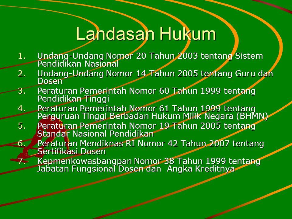 Landasan Hukum 1.Undang-Undang Nomor 20 Tahun 2003 tentang Sistem Pendidikan Nasional 2.Undang-Undang Nomor 14 Tahun 2005 tentang Guru dan Dosen 3.Per