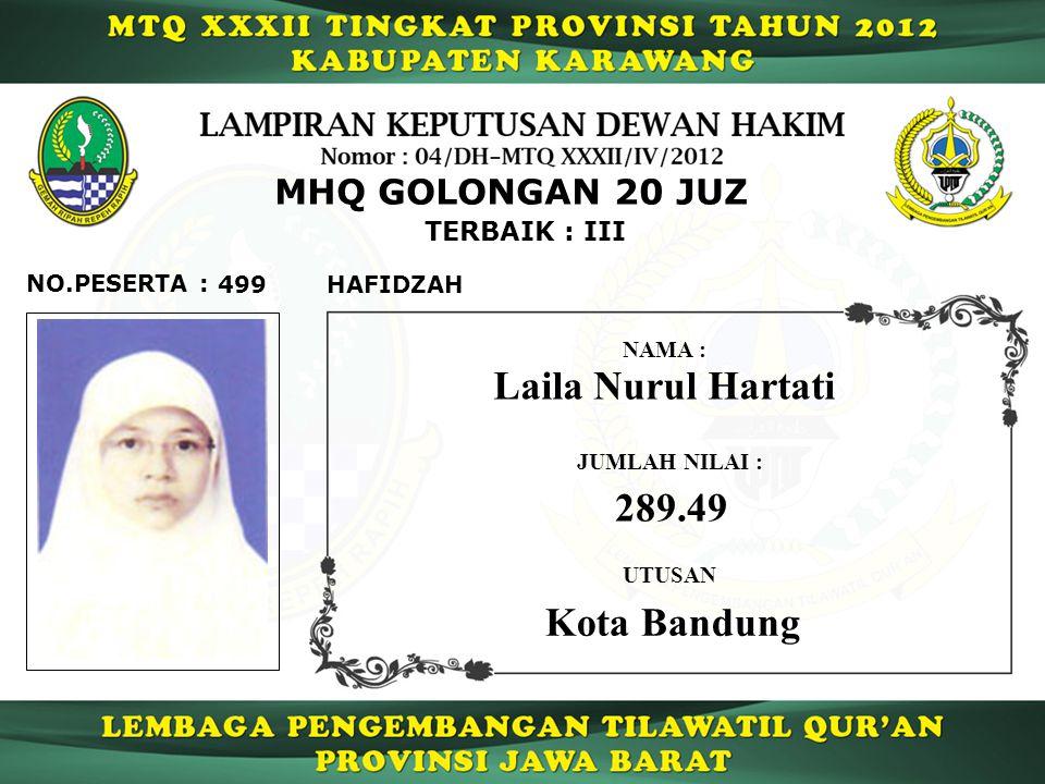 499 TERBAIK : III NO.PESERTA : MHQ GOLONGAN 20 JUZ HAFIDZAH Laila Nurul Hartati JUMLAH NILAI : 289.49 UTUSAN NAMA : Kota Bandung